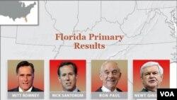 Hasil perolehan suara pemilu pendahuluan kandidat capres partai Republik AS di Florida.