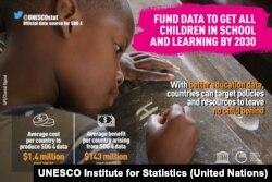 #FundData Promotional Graphic, UNESCO Institute for Statistics