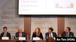 Ban diễn giả về chính trị-giới lãnh đạo tại hội thảo Dự báo về châu Á 2020 của CSIS, 22/1/2020