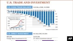 中國去年在美投資總額可能已經達到60億美元以上