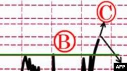 Экономический прогноз не предвещает бури