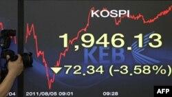 Показатели ключевого биржевого индикатора Южной Кореи KOSPI. 5 августа 2011г.