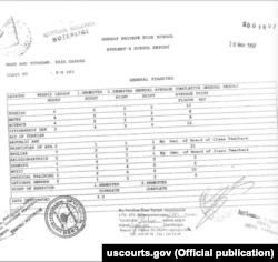 Rıza Sarraf'ın karnesinin noter tasdikli İngilizce çevirisi