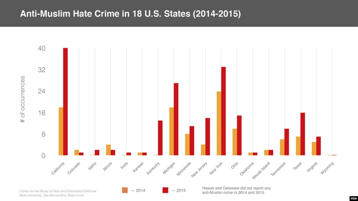 """an analysis of hate crimes in europe Hate speech laws: ratifying the in this analysis , """"austria's top justice official explains europe's approach to hate crimes and hate speech,"""" http."""