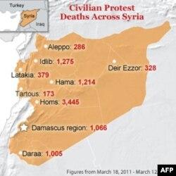 Данные о числе погибших в ходе демонстраций в разных регионах Сирии