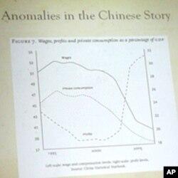 中国异象之一:就业和私人消费下降但企业营利却上升