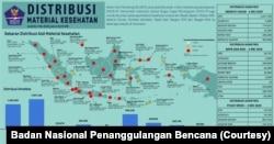 Data distribusi alkes untuk penangangan Covid-19 di Indonesia per 2 Mei 2020. (Foto: Badan Nasional Penanggulangan Bencana)