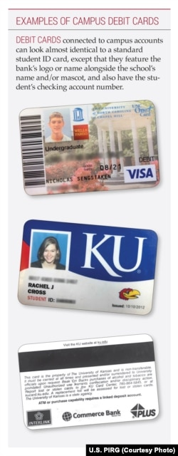 Debit Cards on Campus