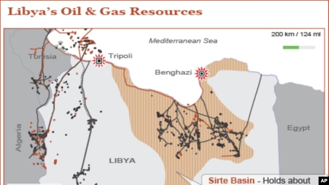 Some Looking Forward to Recovery of Libyan Oil Production