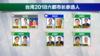 台湾地方选举倒计时 中国锐实力意图引关注