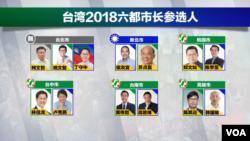 台湾2018六都市长参选人