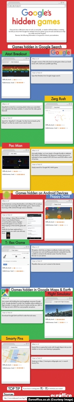 Google Hidden Games (Credit: euroffice)