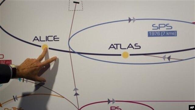 Một nhà vật lý học tai trung tâm nghiên cứu hạt nhân châu Âu CERN giải thích về thí nghiệm ATLAS, và sơ đồ về hạt Higgs