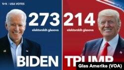 Joe Biden afite amajwi amugira perezida w'Amerika