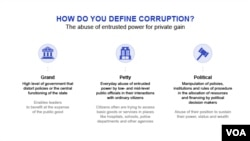 How to define corruption graphic