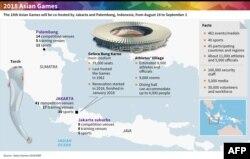 Infografis arena-arena pertandingan Asian Games 2018. (Sumber:AFP)