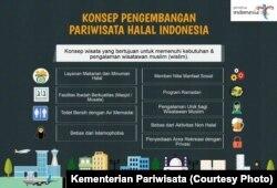 Konsep Wisata halal Kementerian Pariwisata. (Grafik: Kementerian Pariwisata)