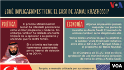 El impacto del caso de Jamal Khashoggi.