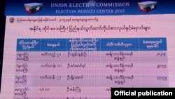 (Credit: Union Election Commission Facebook)