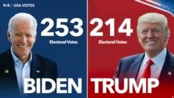 ElectoralVotes: Biden 253, Trump 214