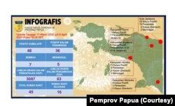 Infografis COVID-19 per 9 April. (Sumber: Pemprov Papua)