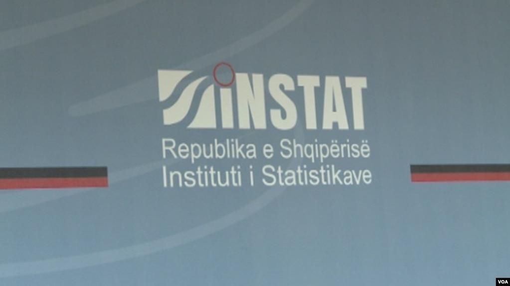 Instituti shqiptar i Statistikave