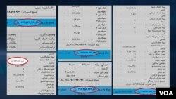 تصاویری از فیشهای منتشر شده در توئیتر از سوی تعدادی از معلمان