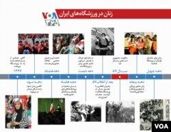 اینفوگرافیک: نیم قرن ماجرای حضور زنان در ورزشگاه های ایران