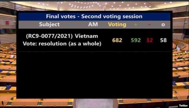 Nghị viện EU ra nghị quyết về Việt Nam, ngày 21/1/2021. Photo Twitter Nghị viên Anna Cavazzini