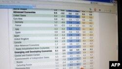 一读者在研究IMF调高对2010年全球经济增长预期的数据