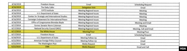 Витримка з подання Signal Group Consulting, LLC до Мін'юсту США
