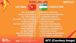 Đội hình ra quân chính thức của U23 Việt Nam và Uzbekistan.
