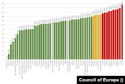 2020 yılında nüfus yoğunluğu temelinde mahkum sayısı