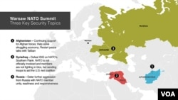 NATO Warsaw Summit: Three Key Security Topics