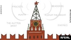 Crtež/karikatura koja asocira na distribuciju sadržaja koji pogoduju interesima jedne države (Preuzeto od RFE/RL, autor: Євгенія Олійник)