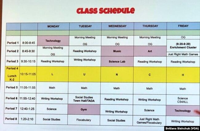 Розклад занять першого класу