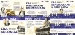 Infografis 100 tahun perjuangan perkawinan anak kolonial - Orde Lama.