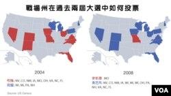 戰場州過去兩屆大選如何投票