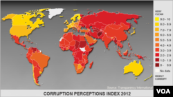Transparency Corruption Index 2012
