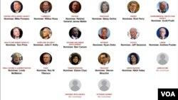 Calon-calon Donald Trump untuk kabinetnya nanti.