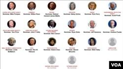 美国当选总统唐纳德·川普的内阁职务提名人选