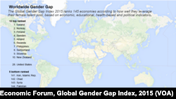 The Global Gender Gap Index rates more than 140 countries, ranking the world's most and least equal countries for women and men, based on economic, educational, health-based and political indicators.