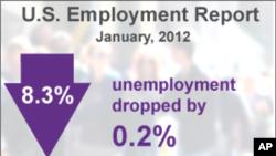 امریکی معیشت سنبھل رہی ہے: صدر اوباما