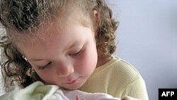 Tỷ lệ sinh đẻ tại Mỹ tiếp tục giảm