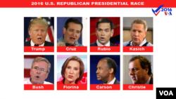 2016 U.S. Republican Presidential Race