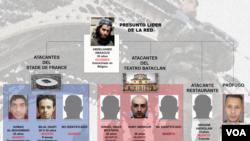 تصاویری از مهاجمان حملات تروریستی در پاریس