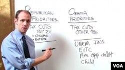 El director del consejo de asesores económicos, Austan Goolsbee, explica el compromiso del presidente Obama en el recorte de impuestos.