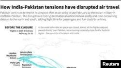 رواں سال پلوامہ حملے کے بعد بھی پاکستان نے بھارت کے لیے فضائی حدود بند کر دی تھی۔ (فائل فوٹو)