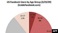 Avantazhet dhe dizavantazhet e të dhënave personale në Internet
