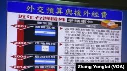 台湾近年援外争议事件图表 (美国之音张永泰拍摄)
